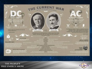 The-Current-Wars-300x225 The History of Free Energy. The Biggest Cover Up of All Time. (Video)