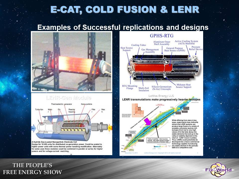 e-at-cold-fusion-lenr Free Energy Mafia and the Dirty Games They Play.