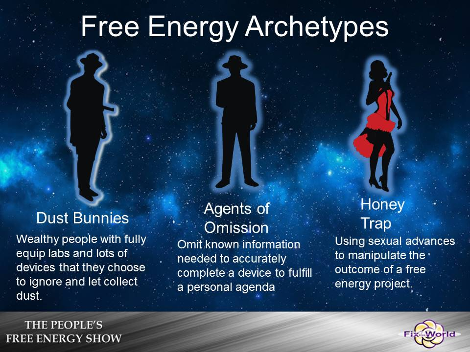 free energy archetypes 1