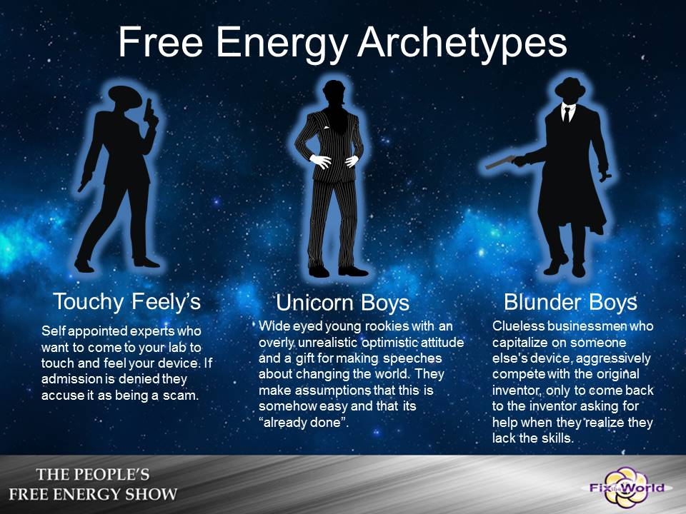 free energy archetypes